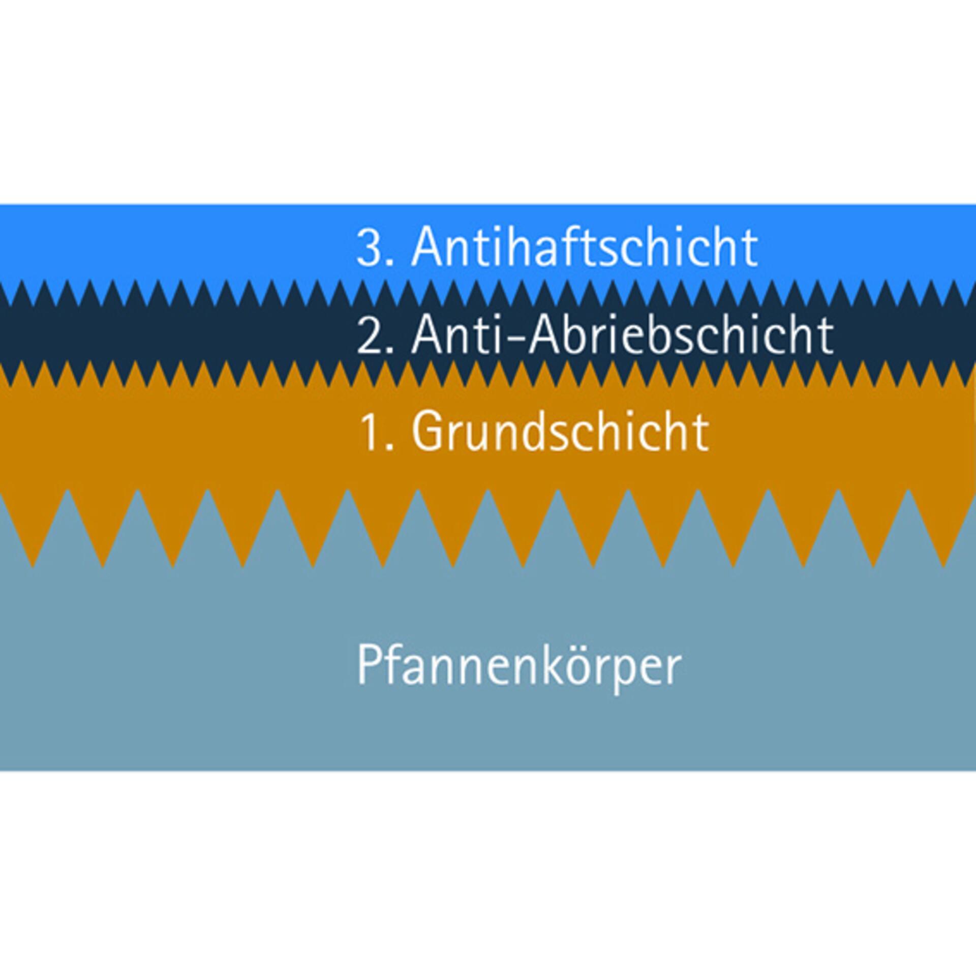 Le Creuset 3-ply Profipfanne mit Deckel antihaft 30 cm