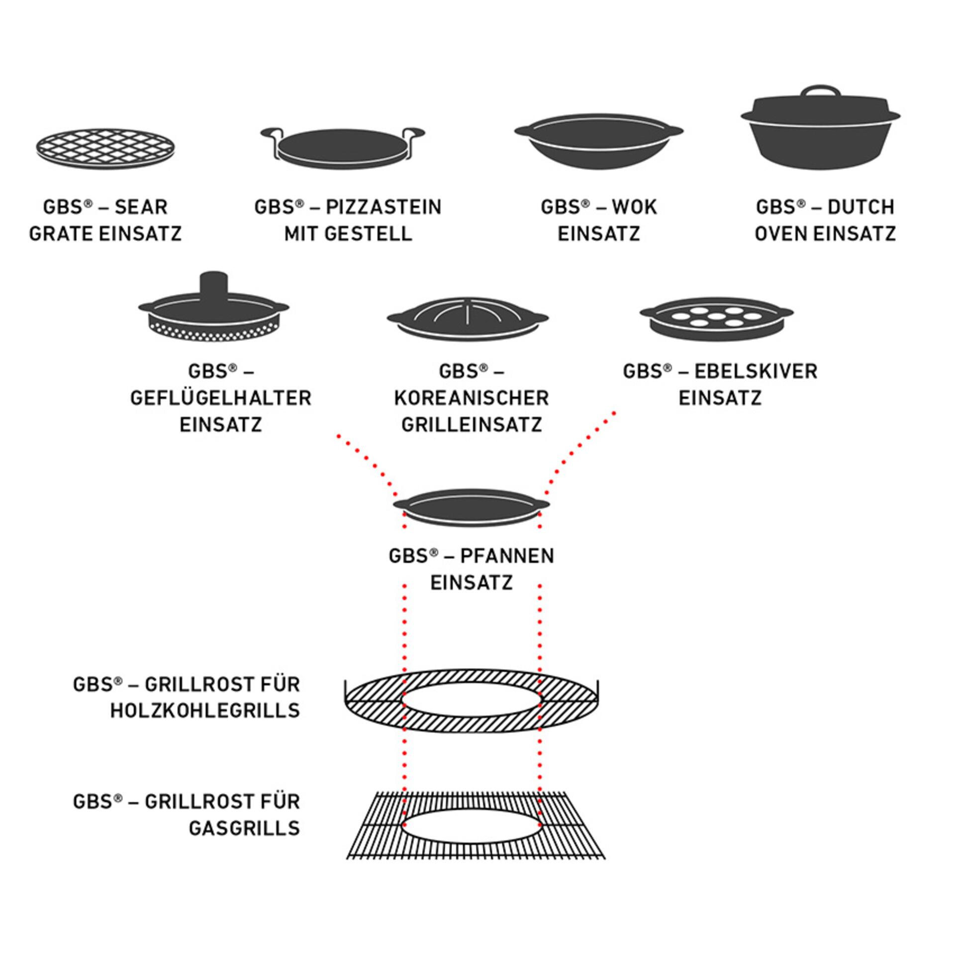 Weber Wok Einsatz - Gourmet BBQ System, Inklusive Deckel und Dünsteinsatz 8856